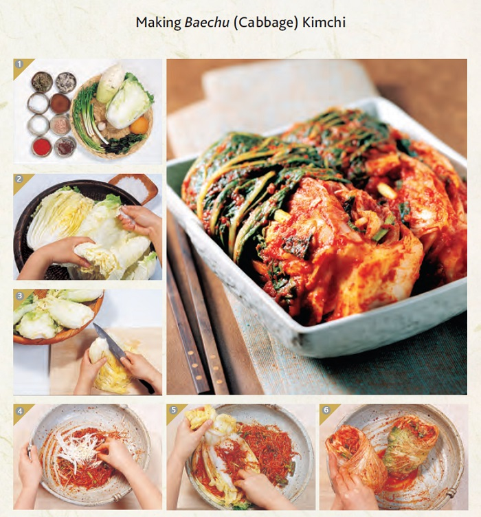 1) Ingredients for kimchi 2) Slice and wash kimchi cabbages and soak in salt water. 3) Clean the bottoms of the cabbages. 4) Mix seasonings with salted and fermented fish. 5) Spread seasonings evenly between the cabbage leaves. 6) Wrap the whole cabbage and store in a cool place.